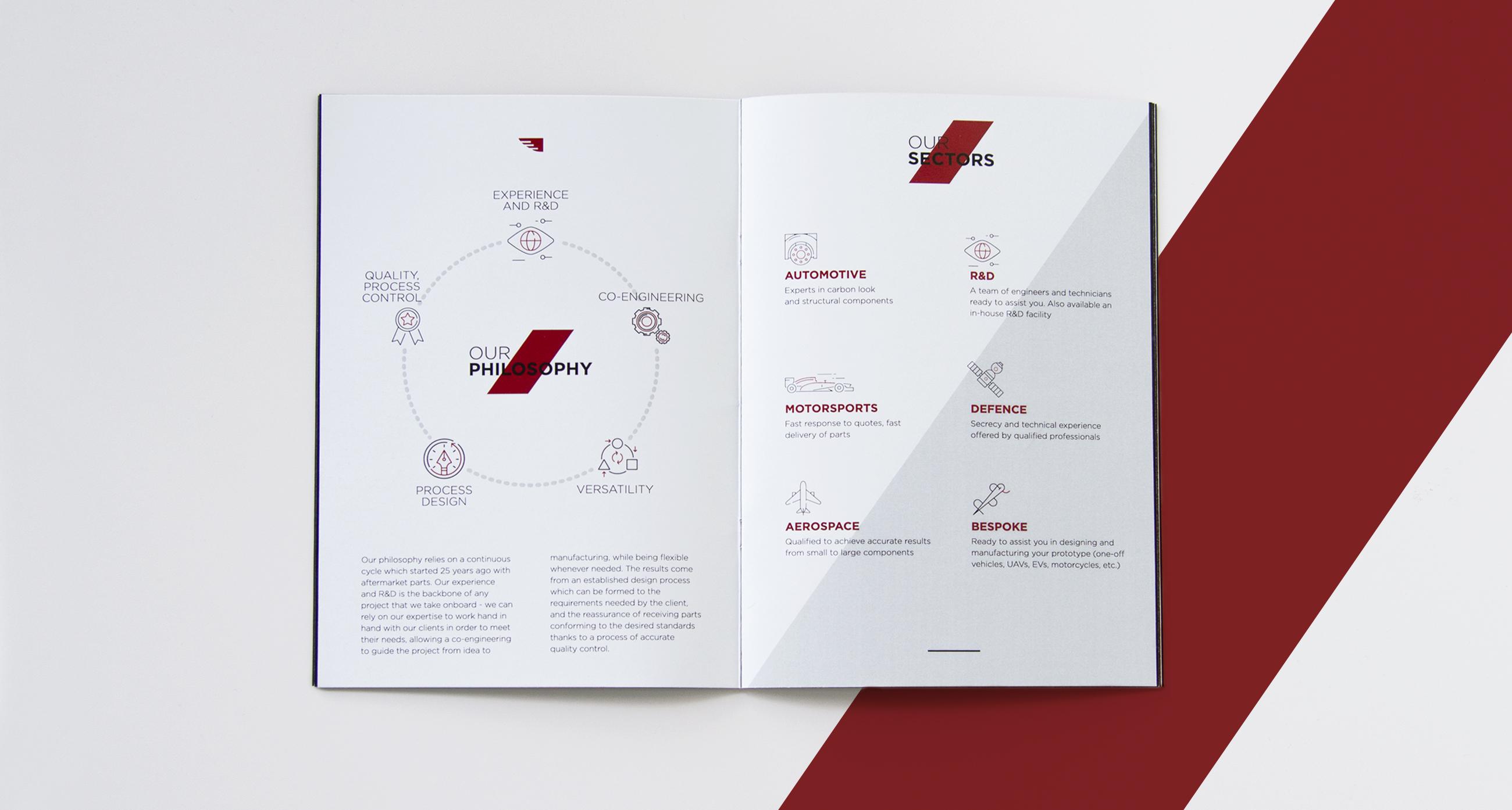 Carbon Dream design company profile